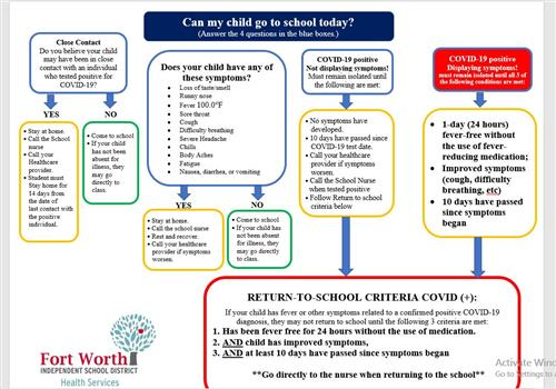 Can my child go to school today? COVID 19 Student Protocol
