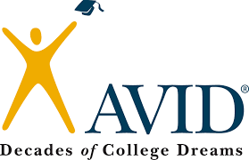 AVID Parent Night 2020