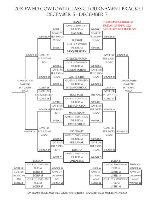 2019 Cowtown Classic Girls Basketball Tournament Bracket