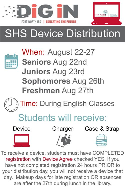 Device Distribution Info