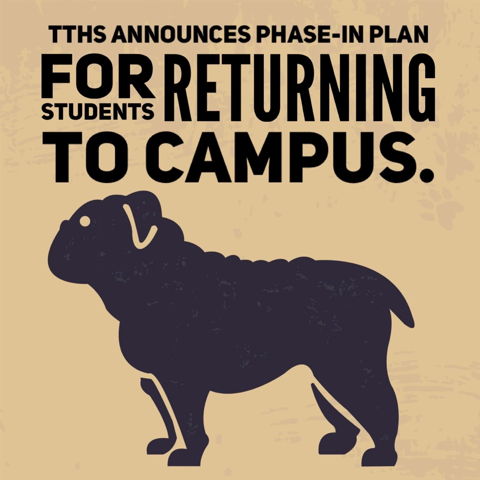 Return to Campus Plan: COVID-19