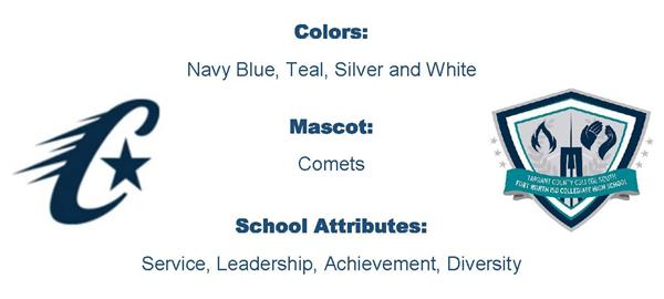 Colors, Mascot, Attributes