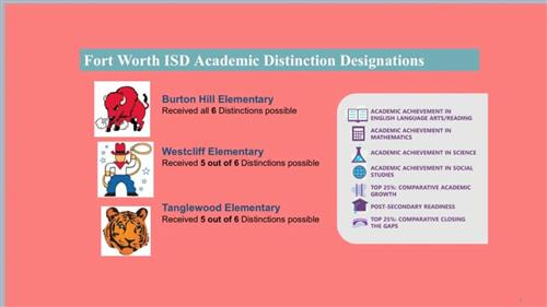 BHE was the ONLY elementary school in FWISD that earned an A and got ALL Six distinctions!! Go Buffaloes! We Are Family!