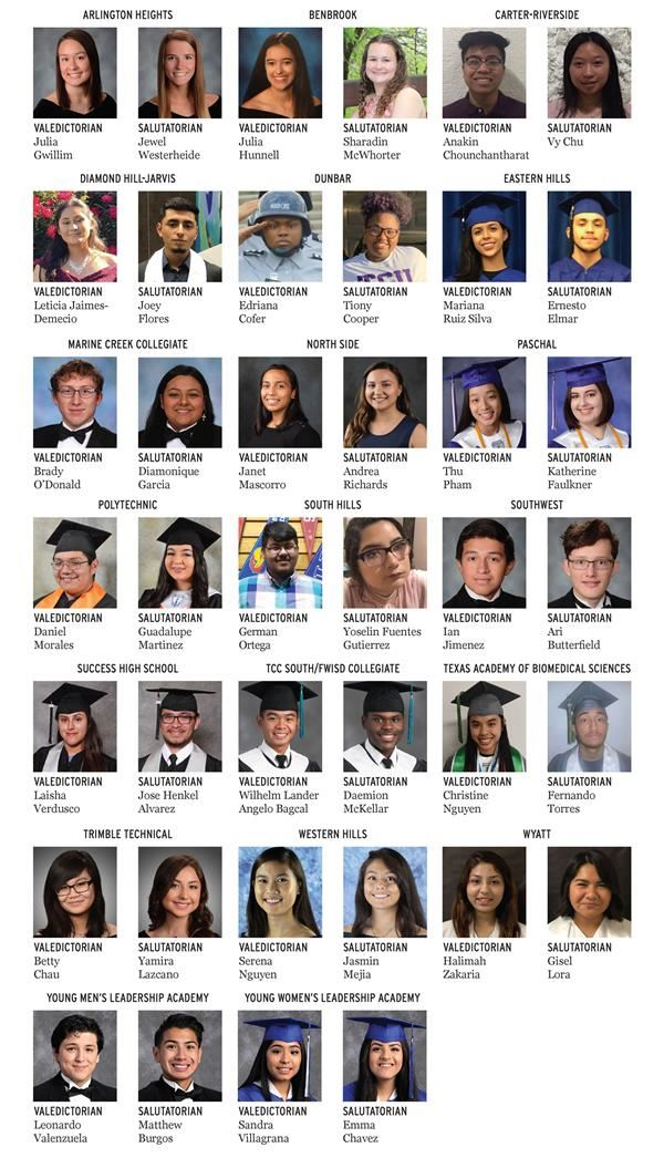 Lowery Giftedness Doesnt Discriminate >> Graduation 2019 Homepage
