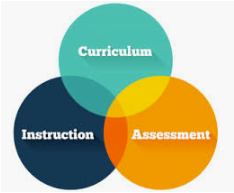 Curriculum Instruction and Assessment
