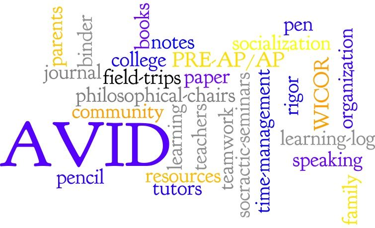 AVID DEPARTMENT