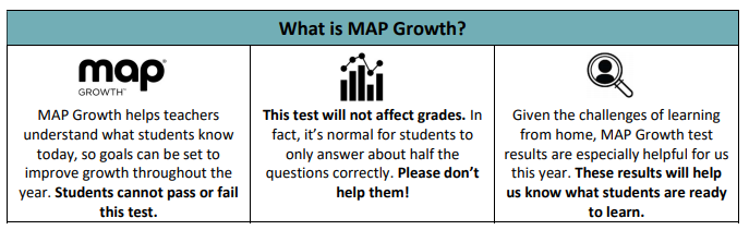 MAP Growth Math and Reading Assessment