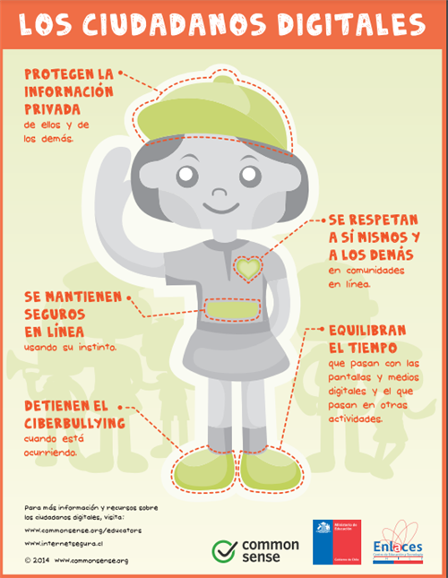 Digital Citizenship Spanish