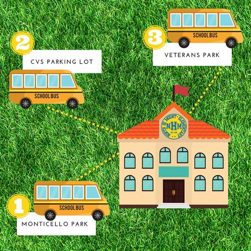NHM Walking School Bus Locations