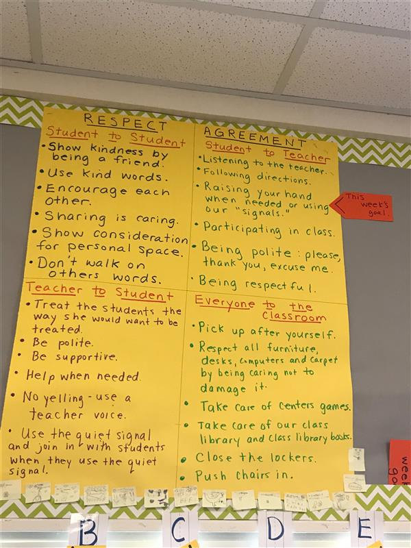 Student Engagement And School Completion Respectrelational Agreements