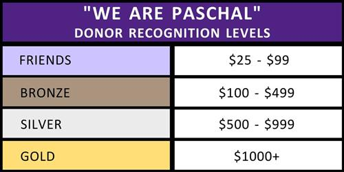 WAP Donor Recognition Levels